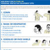CDC Sequence for Putting On and Taking Off PPE